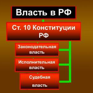 Органы власти Смоленска