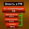 Органы власти в Смоленске